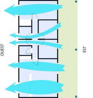 ventilation_amnagement_intrieur