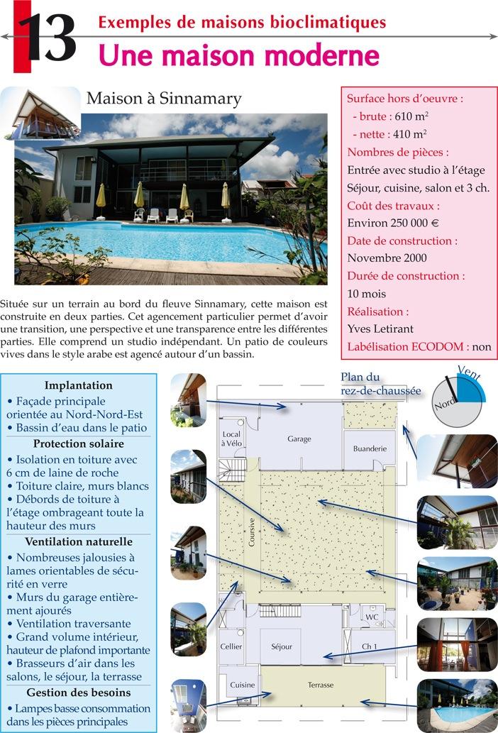 Fiches habitat-13p1