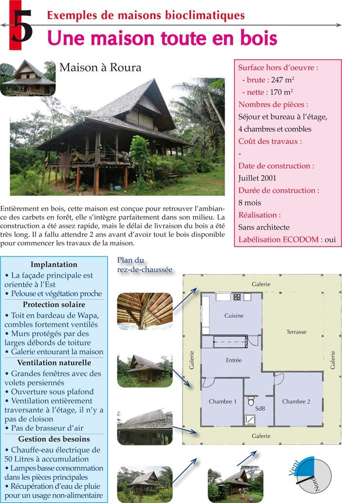 Fiches habitat-5p1